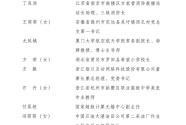 第24屆中國青年五四獎章評選結果揭曉