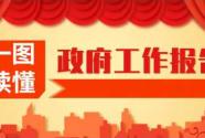 广东龙门:一图读懂政府工作报告
