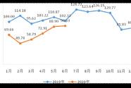 指数显示甘肃乡村旅游市场复苏回暖进入快车道