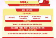 中国共产党历史展览馆将面向社会公众开放