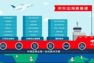 京东打造出海新基建中国商品48小时通全球